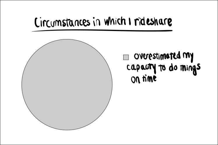 ridesharingcircumstances